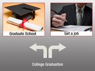 akademik-idealgrad-options-1