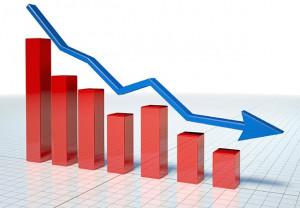 Figure 1. Status finansial yang tidak baik. Sumber: ipvm.com
