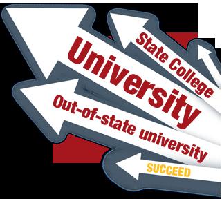 Universitas di USA
